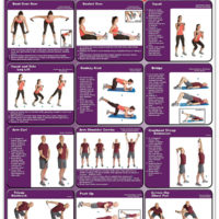 Poster-Resistance Tubing-Back/Legs