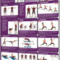 Poster Resistance Tubing - Shoulders / Rotator & Core