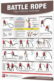 Battle Ropes For Sale >> Poster Battle Rope Laminated